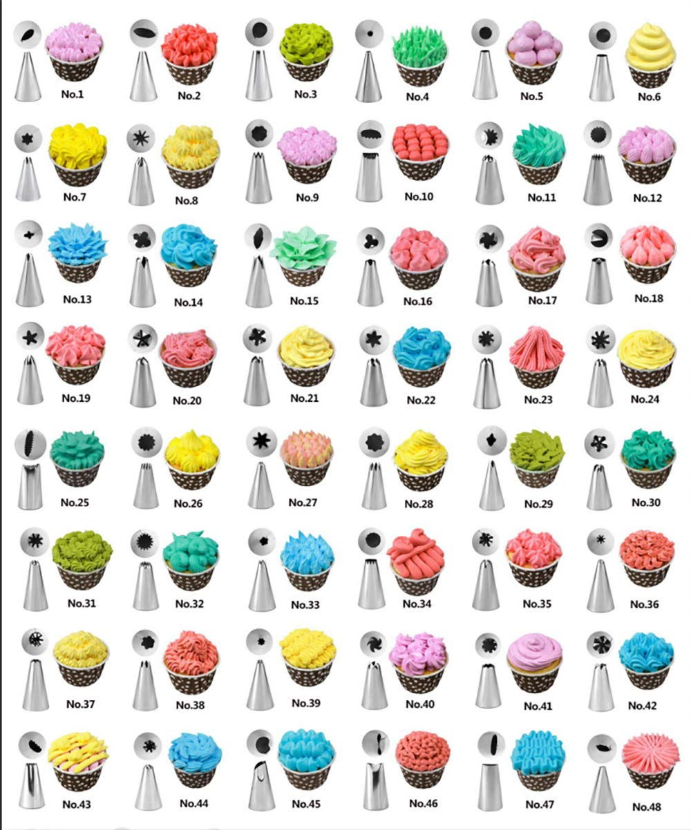 73 pcs Cake Decorating Supplies, Tasera cake decorating kit With Rotating Turntable Stand, Icing Piping Tips & Pastry Bags, Icing Spatula & Smoother by Tasera