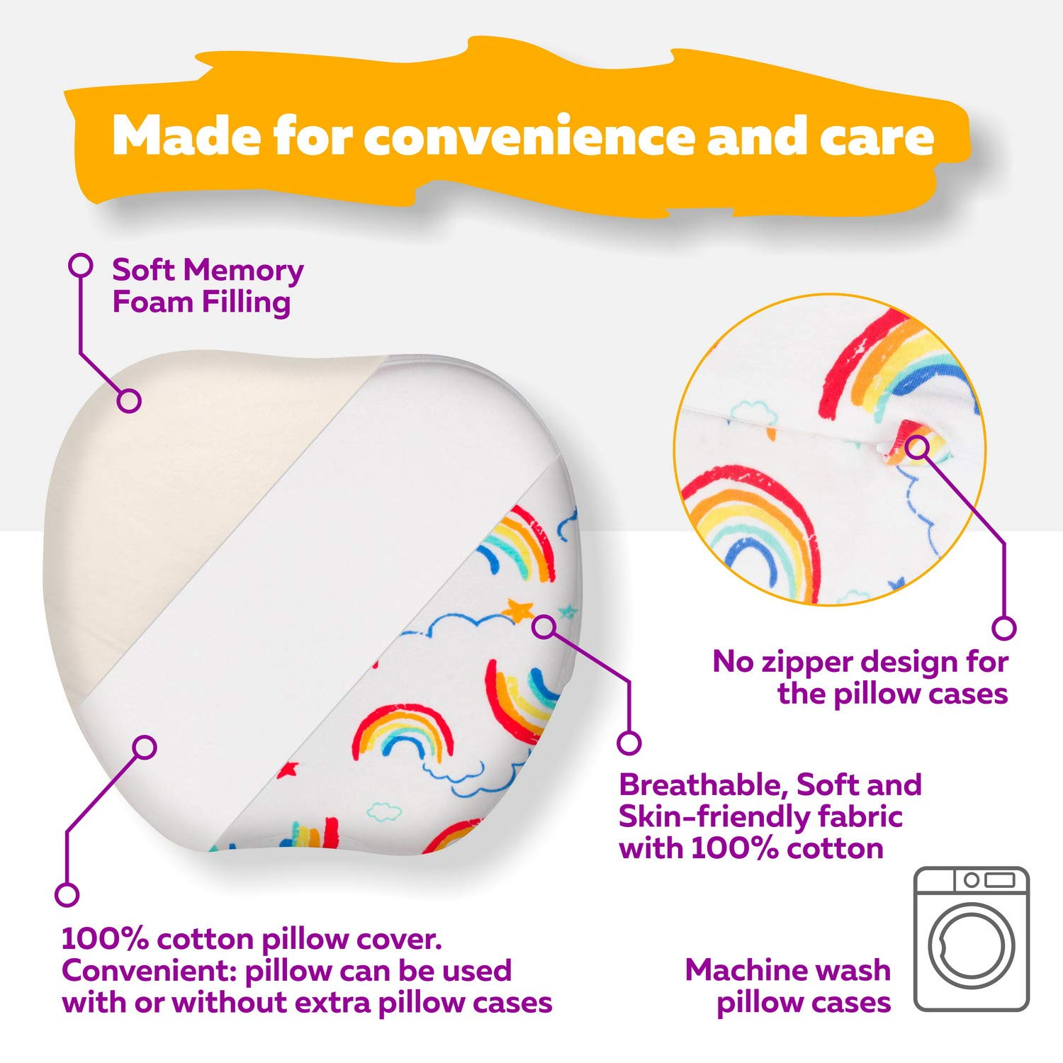 Newborn Head Shaping Pillow with Soft Memory Foam Trollecub Flat Head Baby Pillow Set with 2 Machine-Washable Cotton Cases Premium Packing and Travel Bag Plagiocephaly Syndrome Prevention
