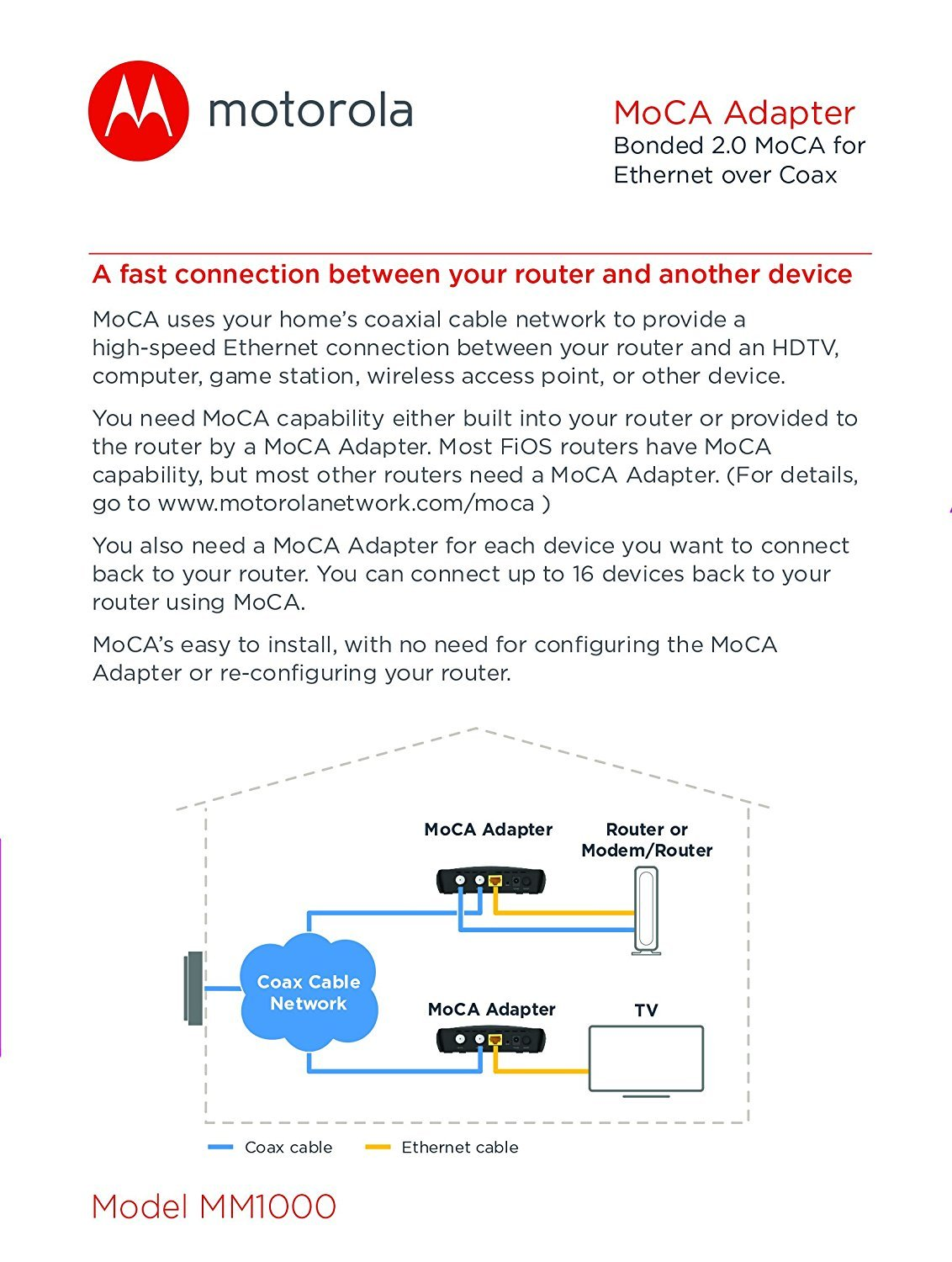 Motorola Ethernet Wiring Diagram Detailed Schematics Coaxial Cable Amazon Com Moca Adapter For Over Coax 1000 Mbps Crossover