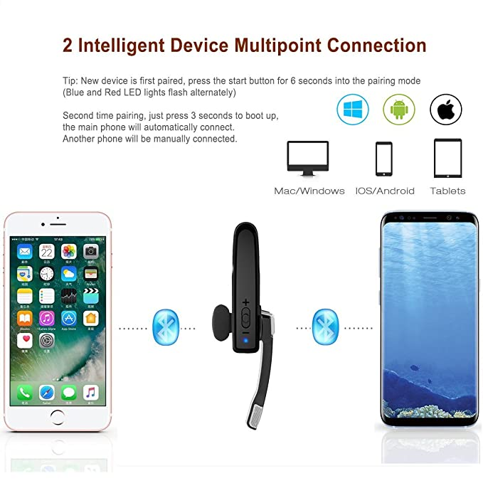 Auricular Bluetooth, Samnyte 0,5 oz de Premium Bluetooth Auriculares inalámbricos Deportes Sweatproof En la oreja los auriculares con reducción de ruido de ...