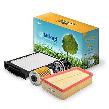 Millard Filters - Kit de filtros para Megane 2 (1.9 DCI): Amazon.es: Coche y moto