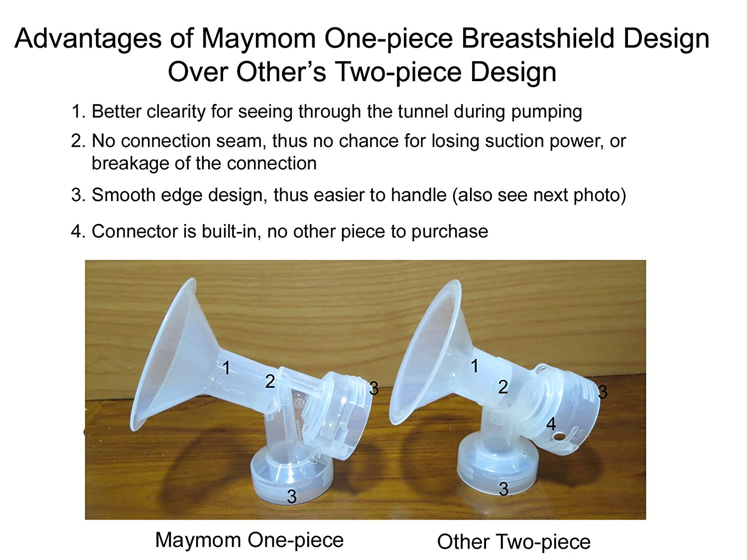 21 mm, Small, 1-Piece Maymom Breast shield w//Valve and Membrane for Medela Breast Pumps