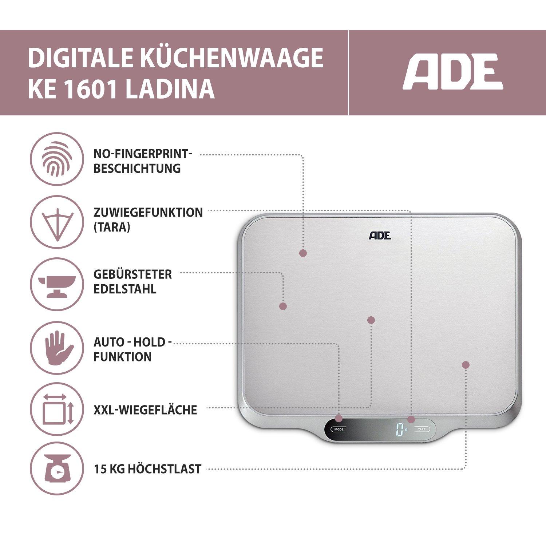 Großzügig Sx Küchenwaage App Zeitgenössisch - Küchen Ideen Modern ...