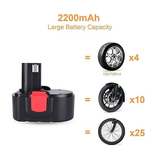 oasser Mini inflador de aire portátil Compresor De Aire Bomba de mano con Digital LCD batería de litio 12 V 150PSI: Amazon.es: Coche y moto