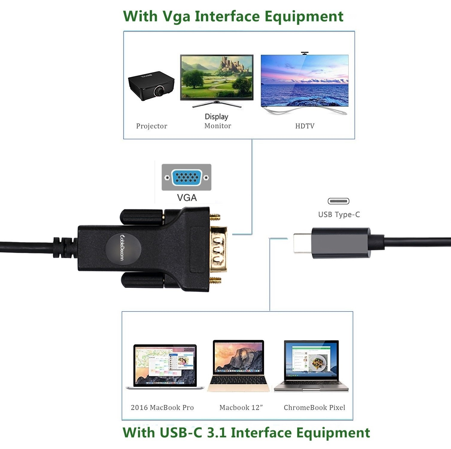 USB-C To VGA ,CableDeconn Thunderbolt 3 Type C to VGA Male Converter Adapter Cable 1.8M for New Macbook Google Chromebook Pixel,Dell XPS 13 15 Huawei Mate10 by CableDeconn (Image #4)
