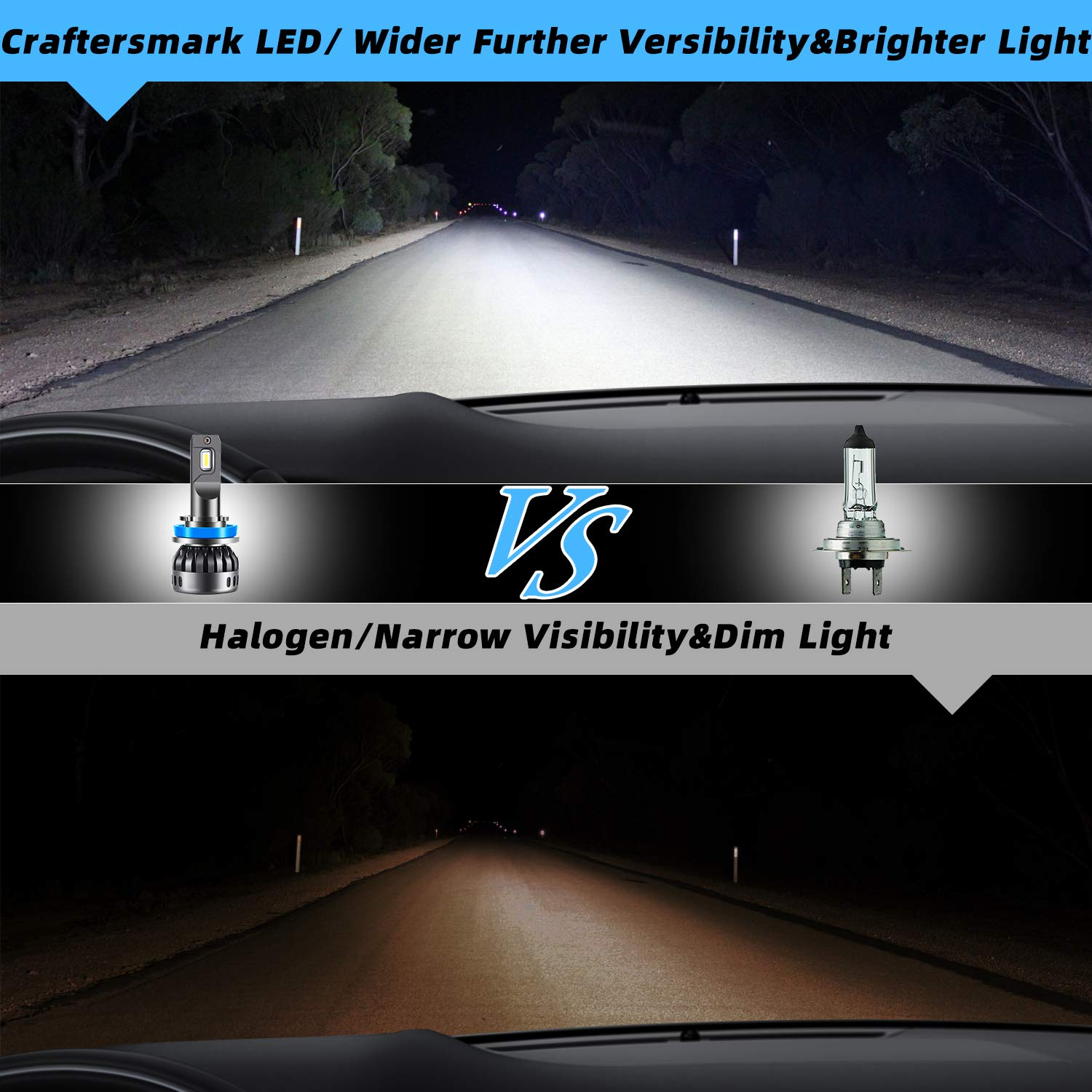 H11 LED Headlight Bulb, Craftersmark Super Bright H11/H8/H9 Headlight Bulbs with Cooling Fan, Waterproof LED Headlight 12,000lm 6000K 60W Cool White