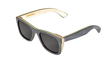 skateboard brille