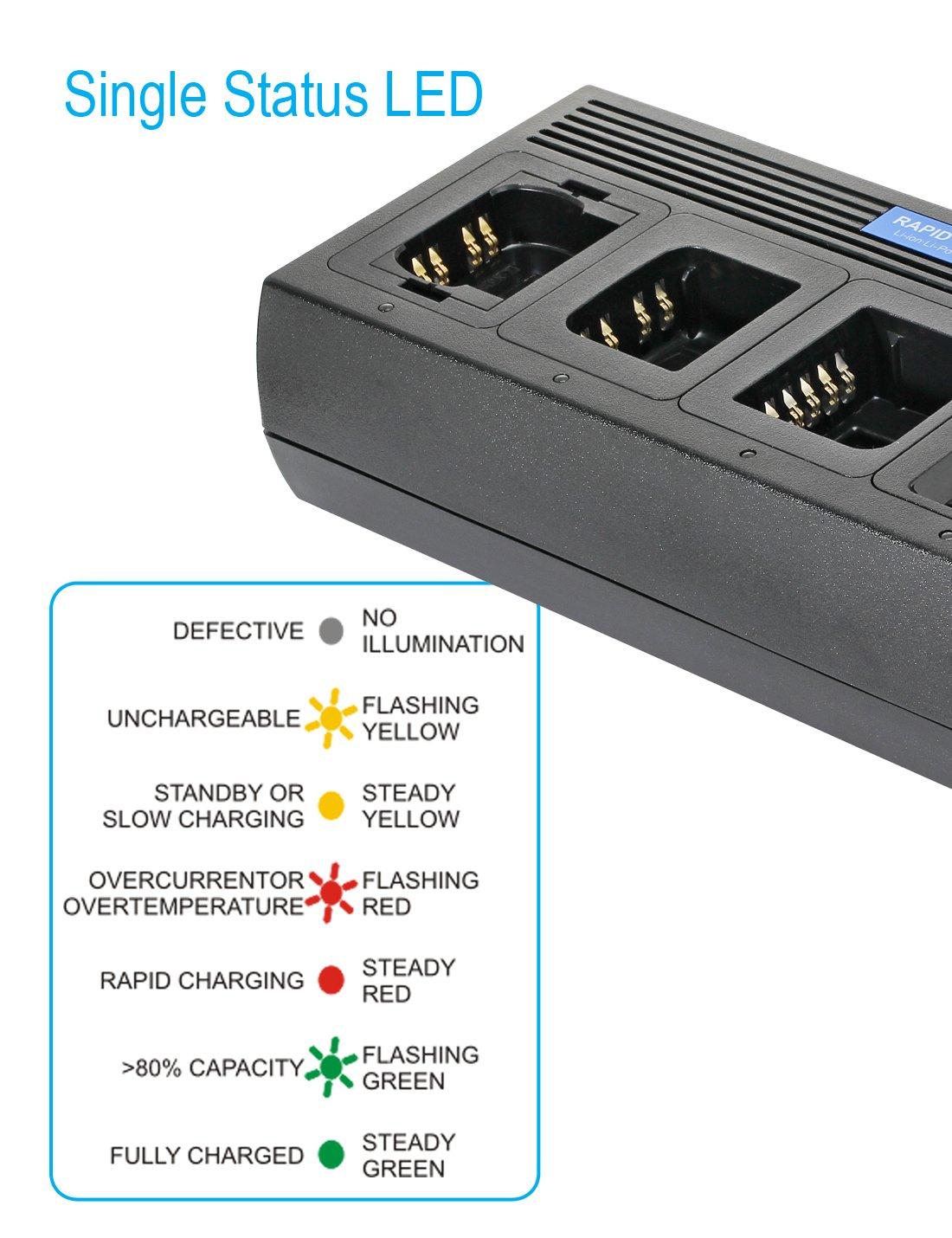 Rapid Charger for Motorola EP450 CP150 CP200 PR400 Li-Ion Ni-CD Ni-MH Battery
