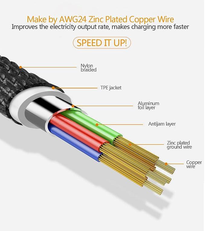 Multi Carga USB Cable - Mini USB Cable de extensión con conectores aluminium-plated, múltiples Cable de carga rápida para iPhone, HTC, Samsung, Huawei, ...