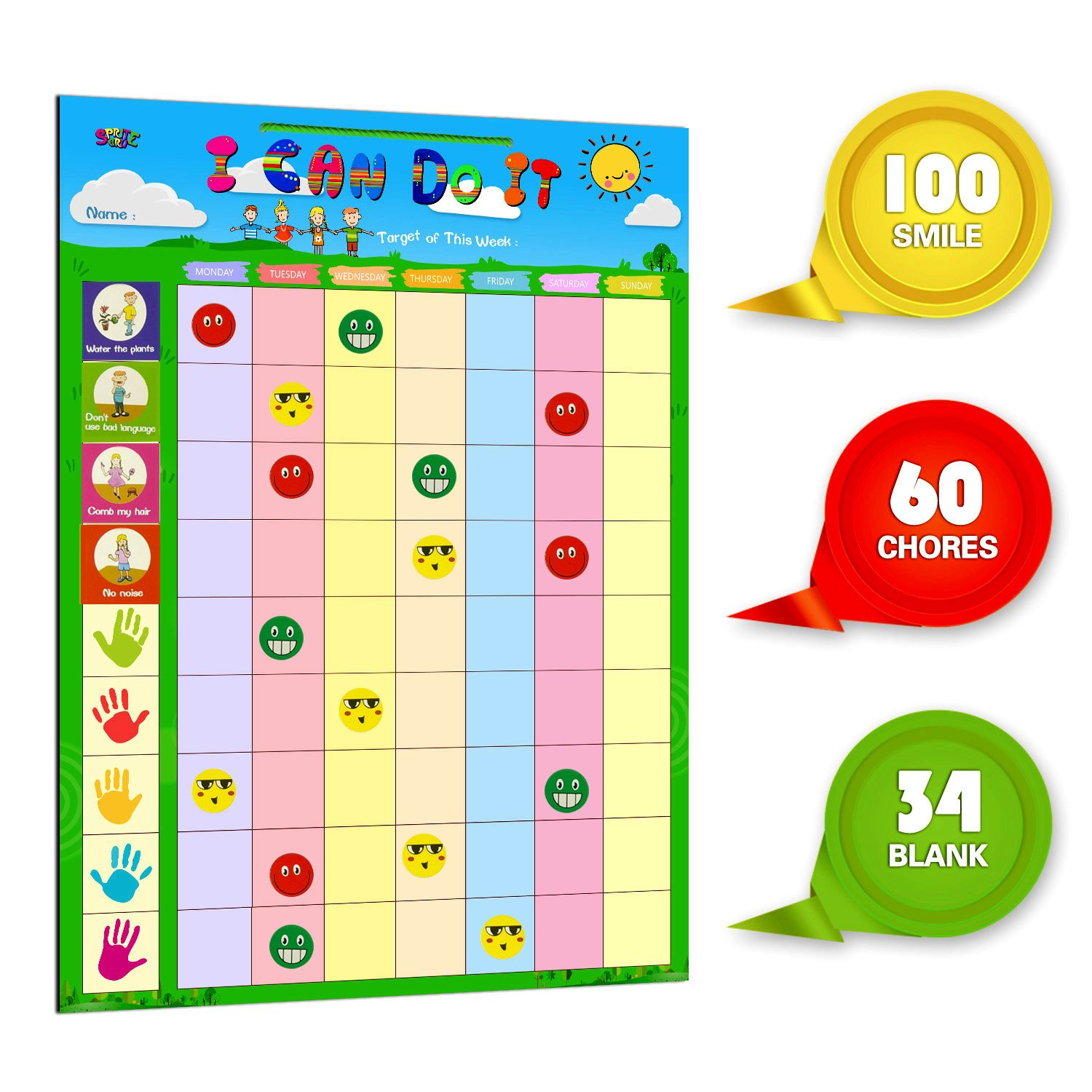 SpriteGru Magnetic Reward Behavior Chore Chart for Kids, 60 Foam Backing Illustrated Chores,34 Blank for Customization,100 Smile in Red, Yellow, Blue. X- Large,17X12 inch.Hanging Loop READY!