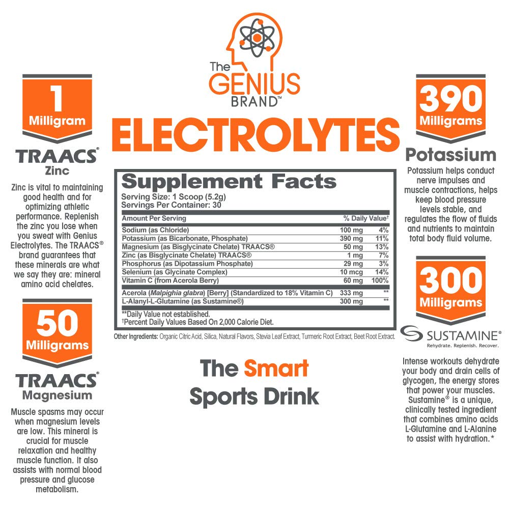 Amazon.com: Genius Electrolyte Powder - Booster de ...