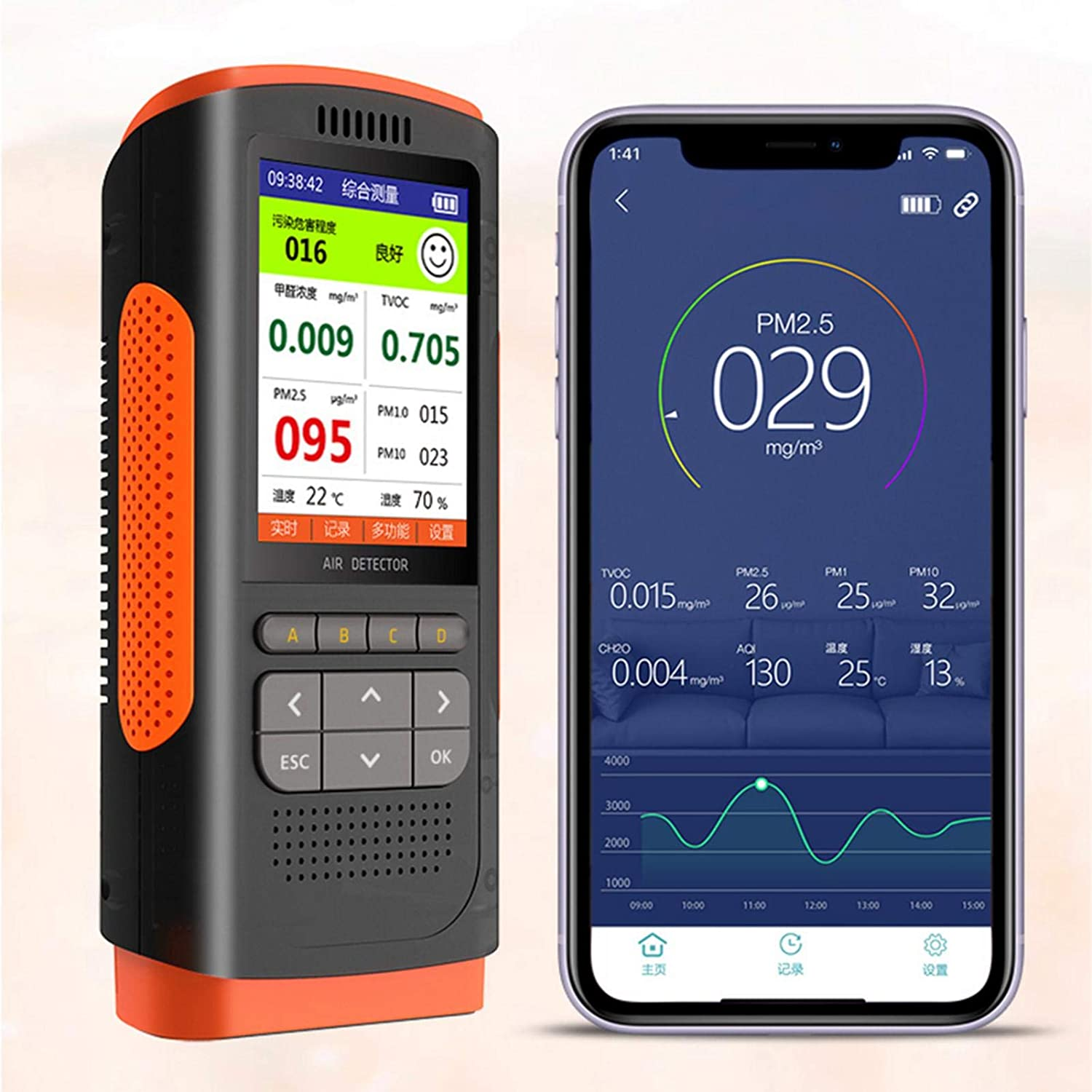 HCHO TVOC PM2.5//PM10 Multifunctional Air Gas Detector Real Time Data/&Mean Value Recording for Home Office and Various Occasion Purelemon Air Quality Monitor Air Quality Tester for CO2 Formaldehyde