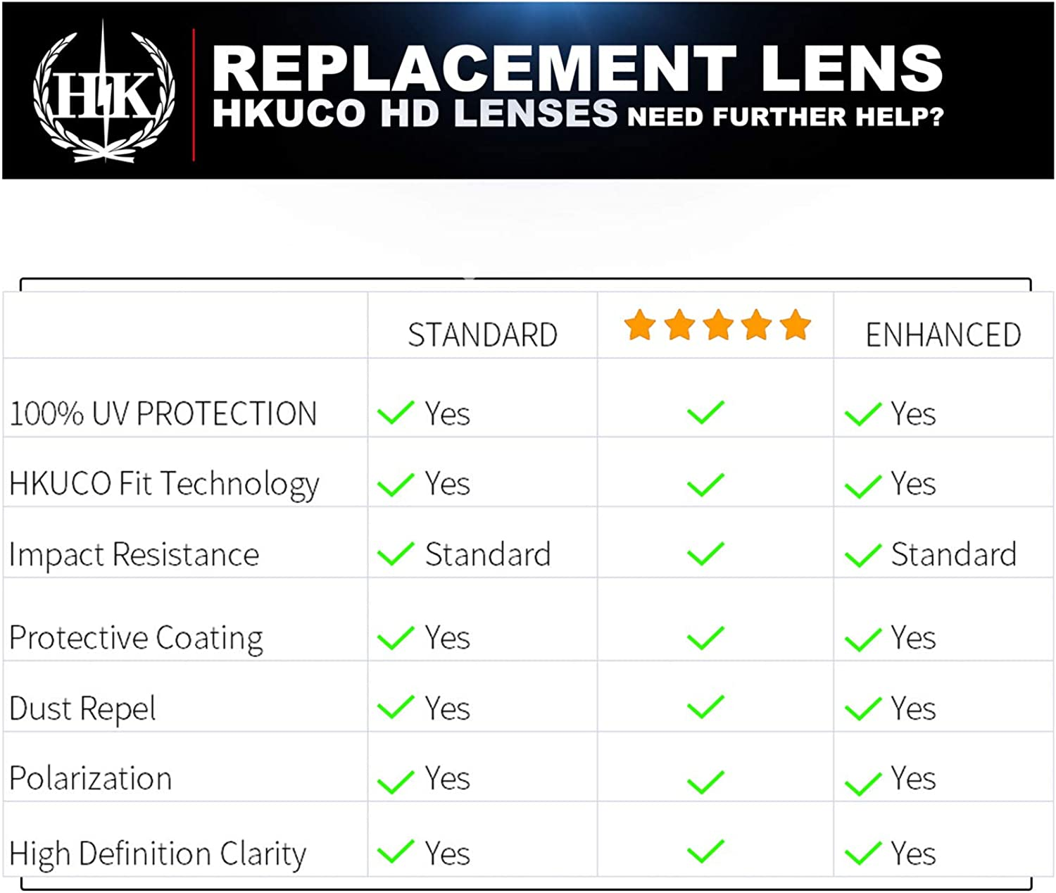 Hkuco Plus Mens Replacement Lenses For Costa Harpoon 3 pair