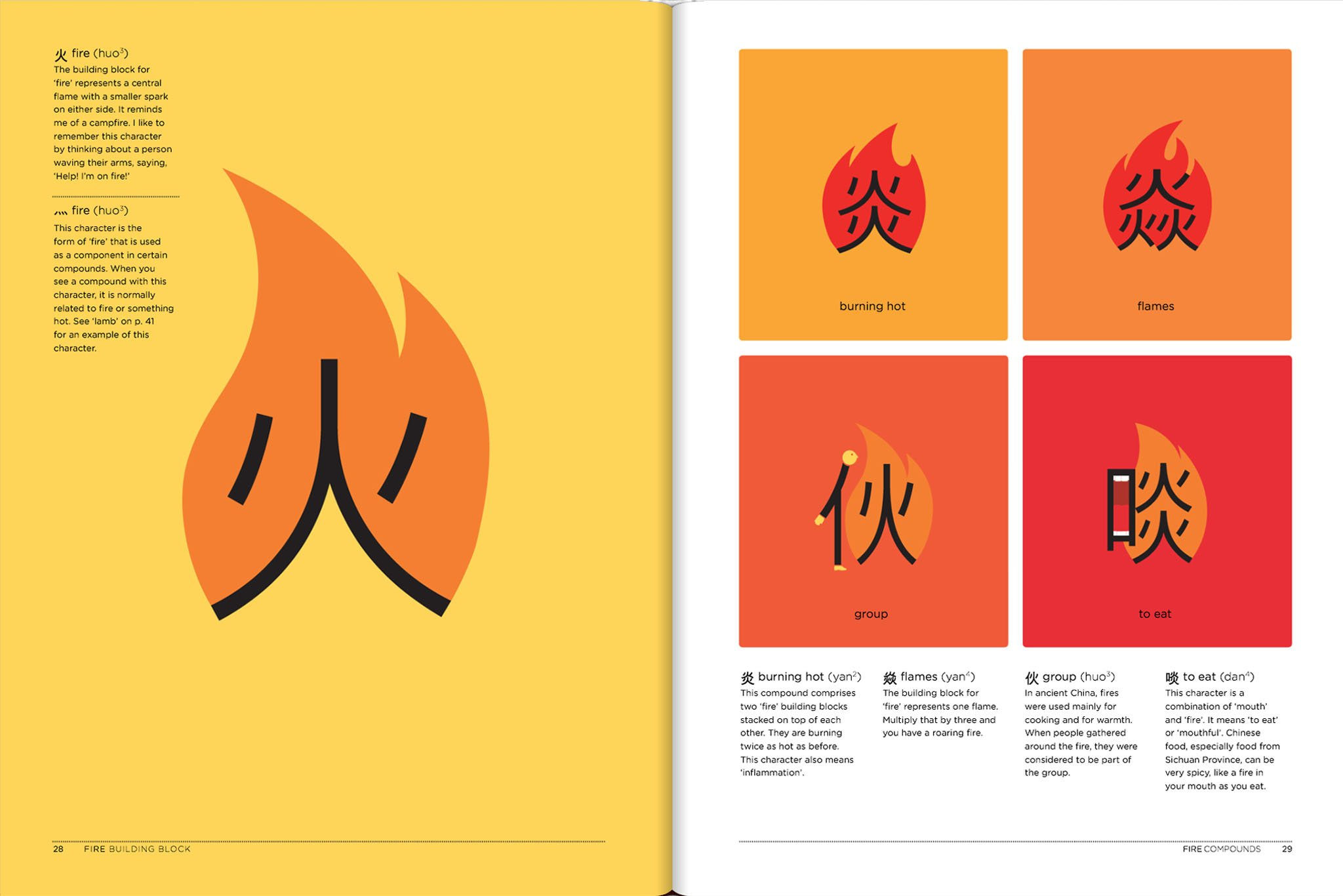 Chineasy the new way to read chinese shaolan hsueh noma bar chineasy the new way to read chinese shaolan hsueh noma bar 9780062332097 amazon books biocorpaavc