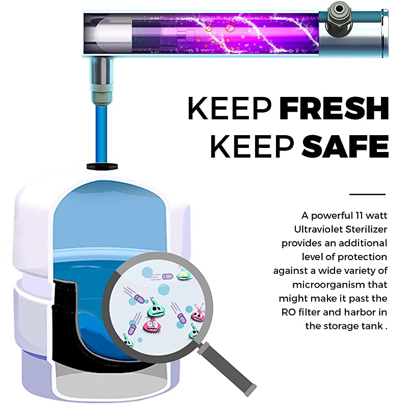 iSpring RCC7AK-UV - UV stage make the water clean