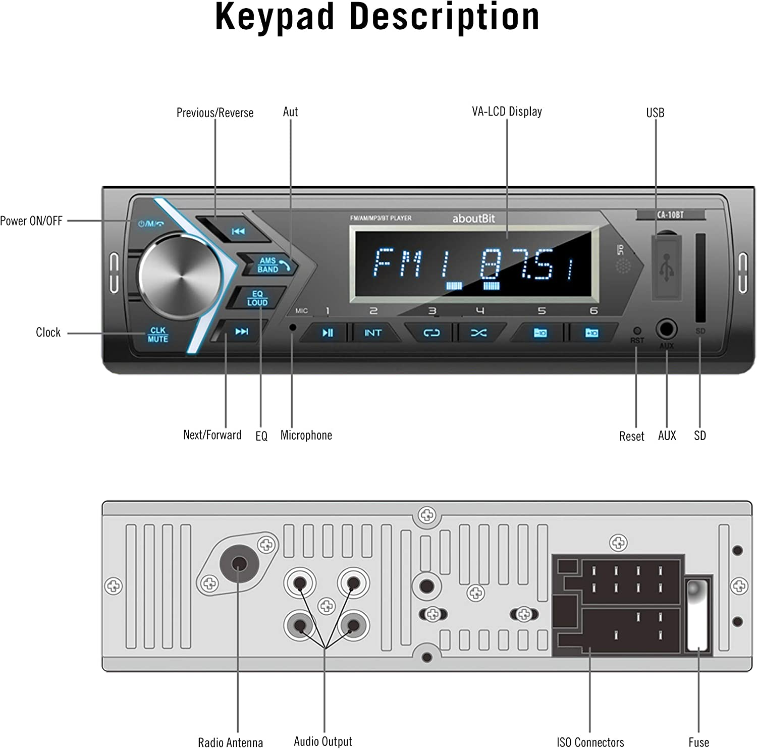 Bluetooth Car Stereo Radio Receiver,Single Din Mechless Digital Media Receiver Support FM//AM//USB//SD//FLAC//MP3//Aux-in with 7 Color Backlit,Wireless Remote Control