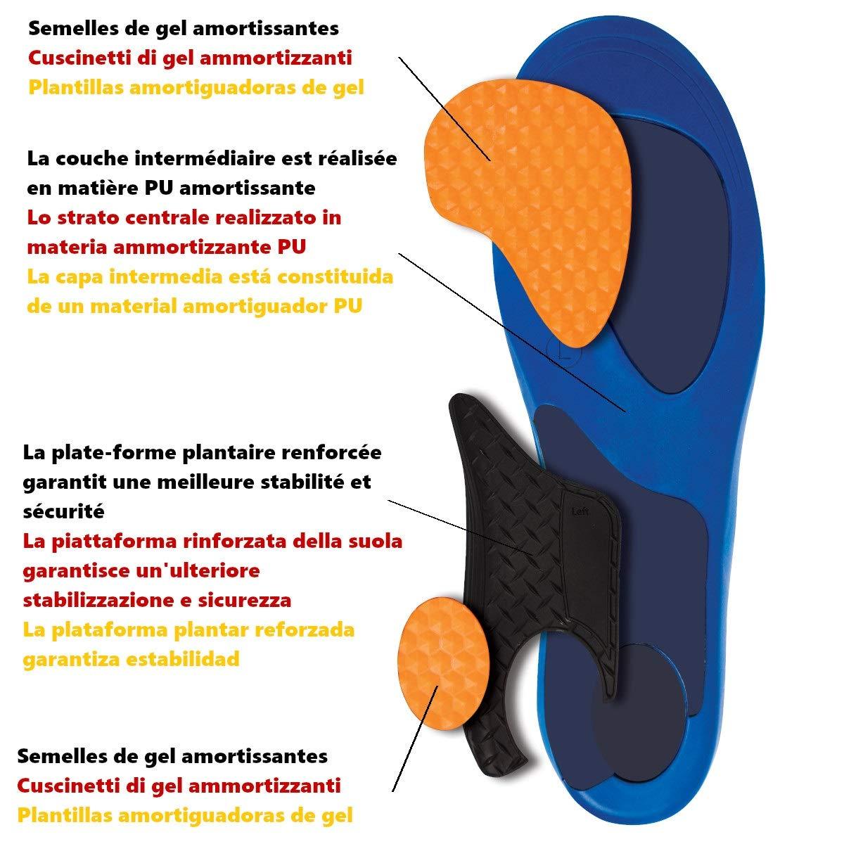 son adecuados para la de tipos del calzado de trabajo Proteger los pies en superficies duros Ideal para profesionales y uso Plantillas Fuzzio Work