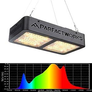 PARFACTWORKS RA1000W LED Grow Light Hydroponic Full Spectrum Indoor Veg Flower Medical Plant Lamp Panel Greenhouse Lighting