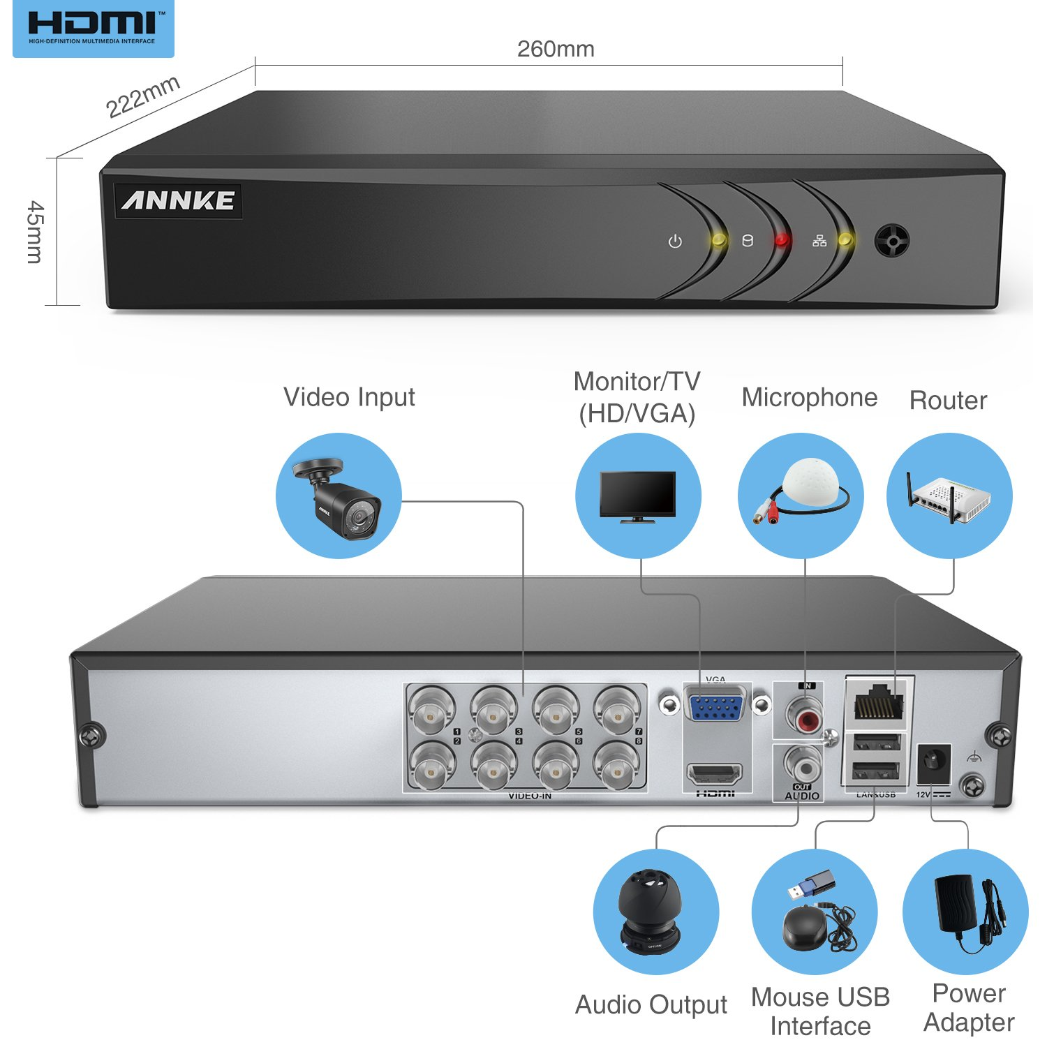 ANNKE 8CH 1080P Lite HD-TVI Surveillance DVR Camera System and 4x1.0MP Indoor/Outdoor Weatherproof Day/Night Metal CCTV Camera, NO Hard Drive Included by ANNKE (Image #3)