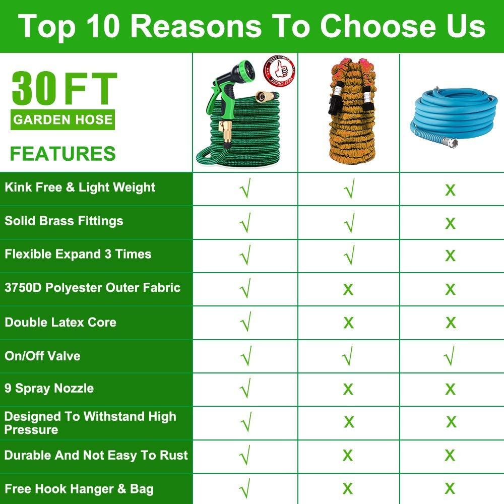 25ft+5ft Lightweight Expanding Hose KURTVANA Expandable Garden Hose with 9 Function Nozzle,Durable Flexible Water Hose,3//4 Solid Brass Connectors,Extra Strength Fabric