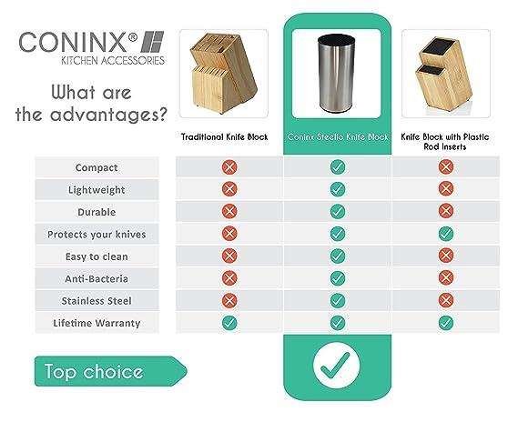 Bloque cilíndrico para cuchillos de acero inoxidable economizador de espacio (sin cuchillos) de Coninx - Para un almacenamiento seguro, limpio y ...