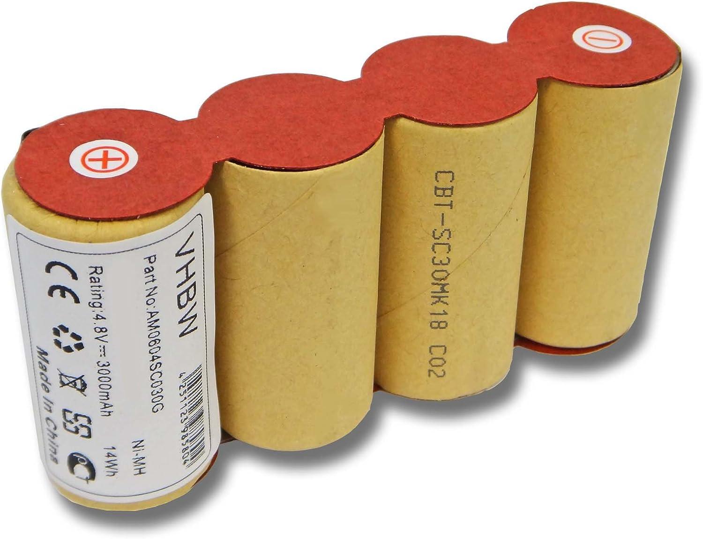 vhbw NiMH batería 3000mAh (4.8V) para escoba eléctrica robot ...