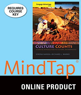 MindTap Anthropology For Nanda Warms Cengage