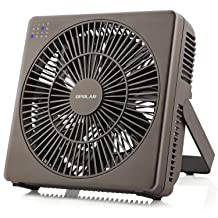 OPolar Cooling