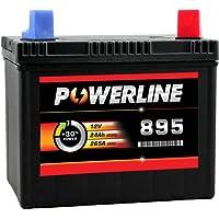 895 Powerline Lawnmower Battery 12V