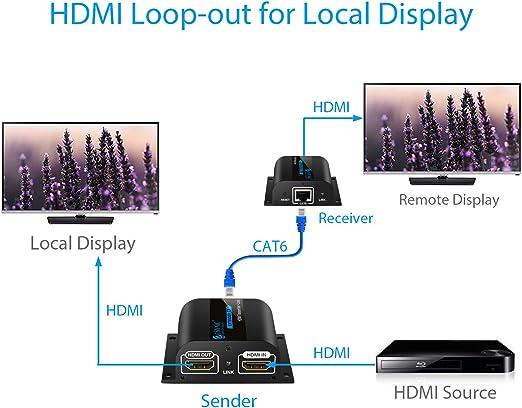 Esynic Hdmi Signal Booster Extender Cat5 5e Cat Camera Photo