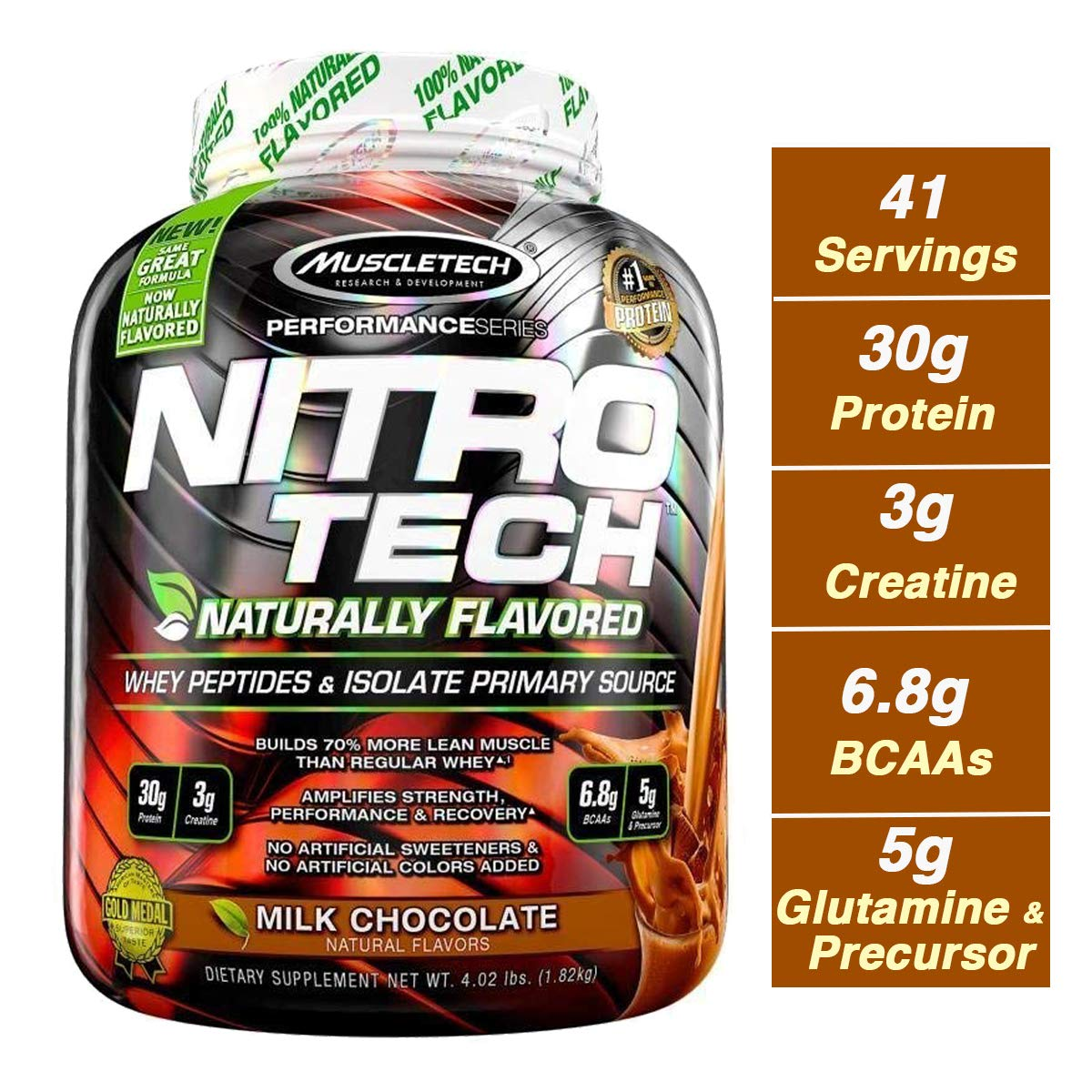 Muscletech Performance Series Nitrotech Naturally Flavored