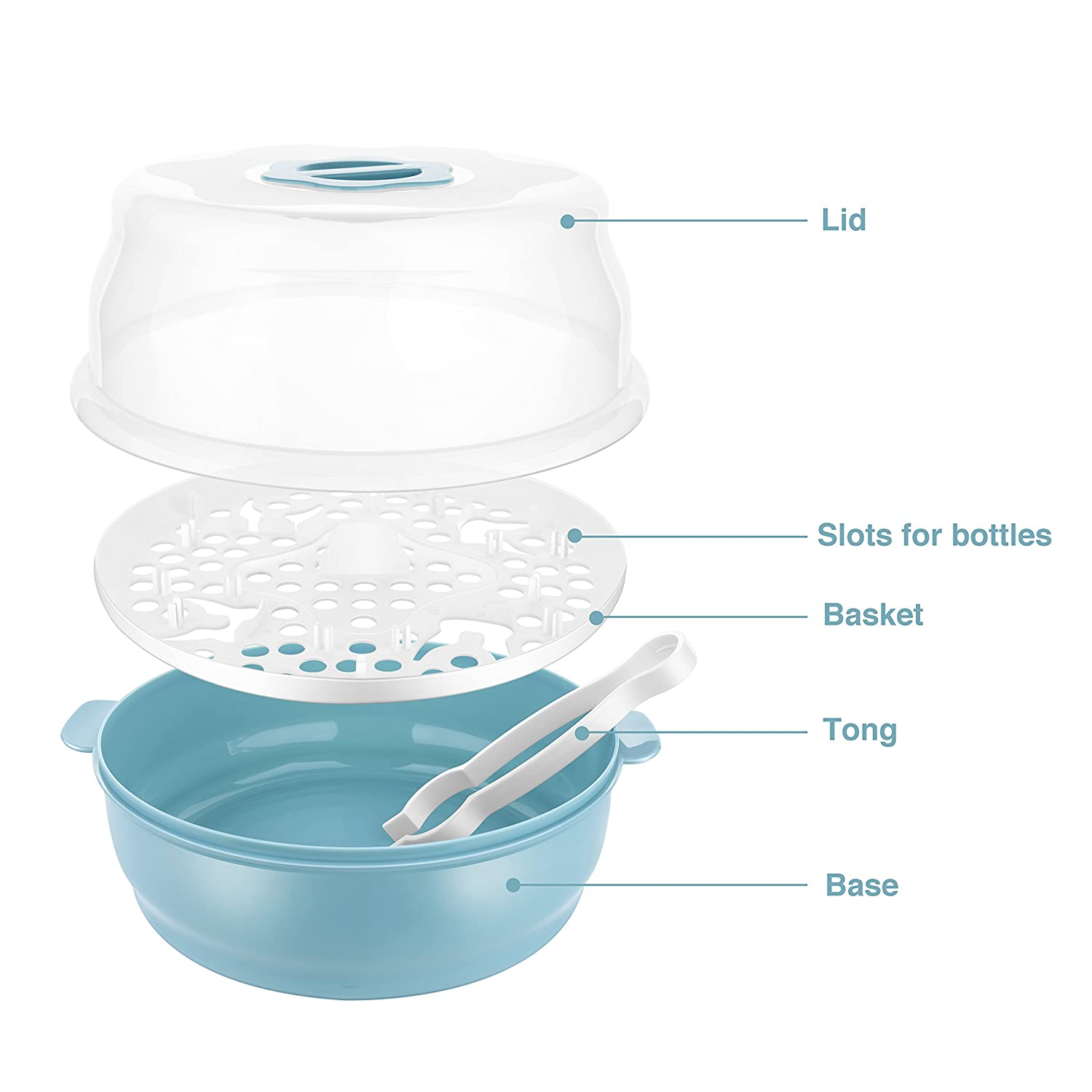 GOLOHO Baby Bottle Microwave Steam Sterilizer Fit 6 Baby Bottles