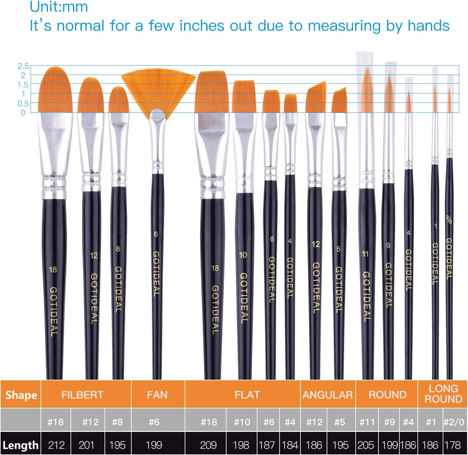 JKG/® 5 x Paint Brush Set Different Sizes Professional Strong Bristles Art Brushes for Decorating DIY Arts Crafts Painting Home Garden