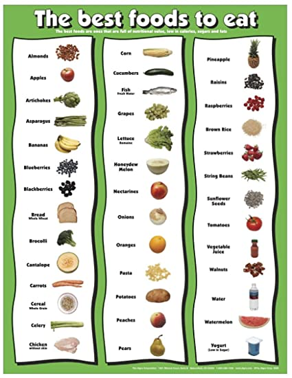 Fitnus Chart Series Best Foods to Eat 17