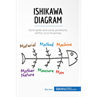 Ishikawa Diagram: Anticipate and solve problems within your business (Management & Marketing Book 5)