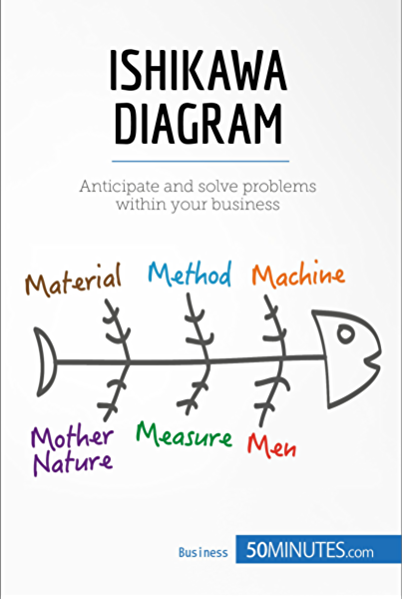 Amazon Com Ishikawa Diagram Anticipate And Solve Problems Within Your Business Management Marketing Book 5 Ebook 50minutes Com Feys Brigitte Kindle Store