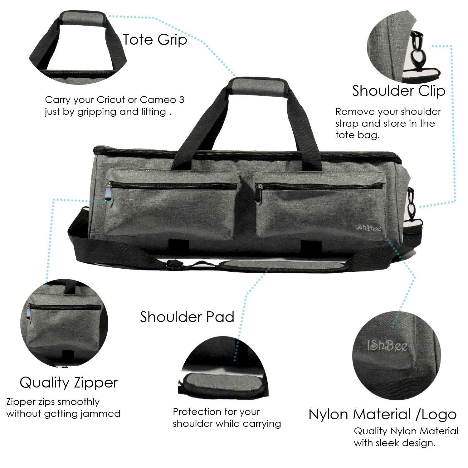 ISHBEE Craft Machine Storage Tote Carrying Case Travel Supplies Bag with Pockets for Blades,Vinyl,Markers /& Tool Accessories Fits Cricut Maker Explore Air 2 Cricut Explore Air One Silhouette Cameo