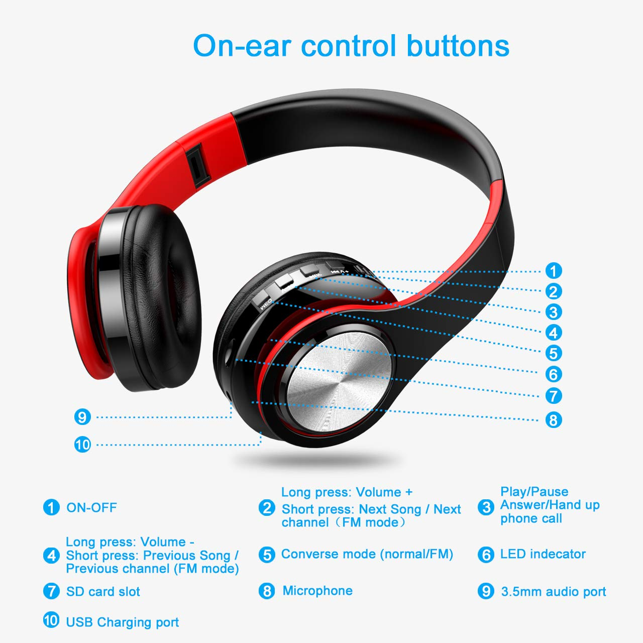 Cascos Bluetooth Inalámbricos, OLTA Auriculares Plegable con Micrófono, Manos Libres, Almohadillas de Protección Cómodo, MicroSD, para iPhone y ...
