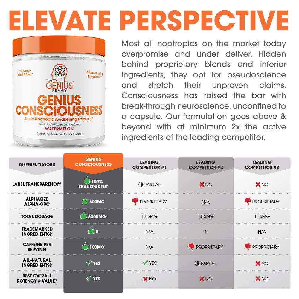 Amazoncom Genius Consciousness Super Nootropic Brain Booster