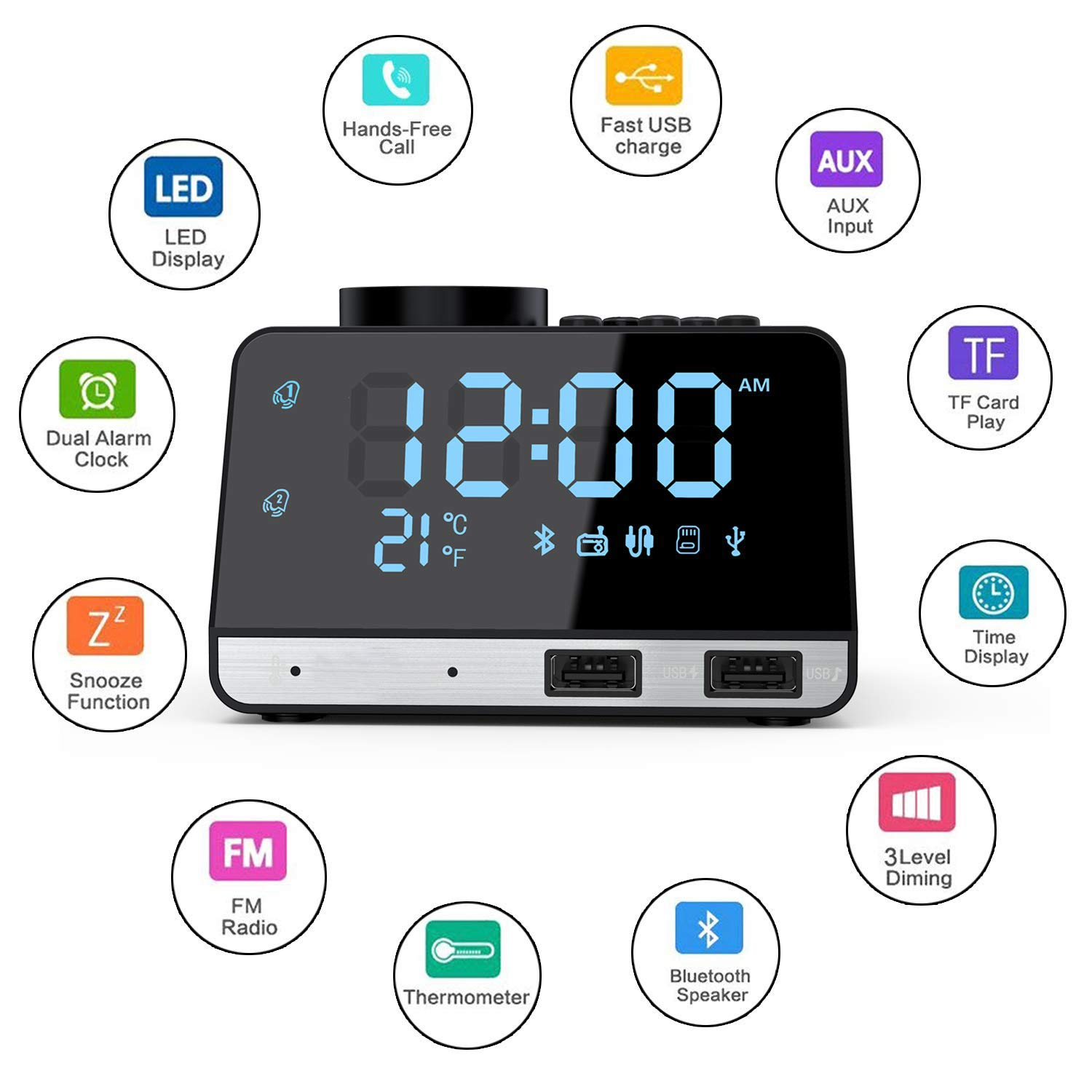 MKYUHP Alarm Clock Radio with Bluetooth Speaker,Double USB Charger,Dual Alarm,Snooze,AUX TF Card and Thermometer Mini Portable Digital Dimmer Clock ...