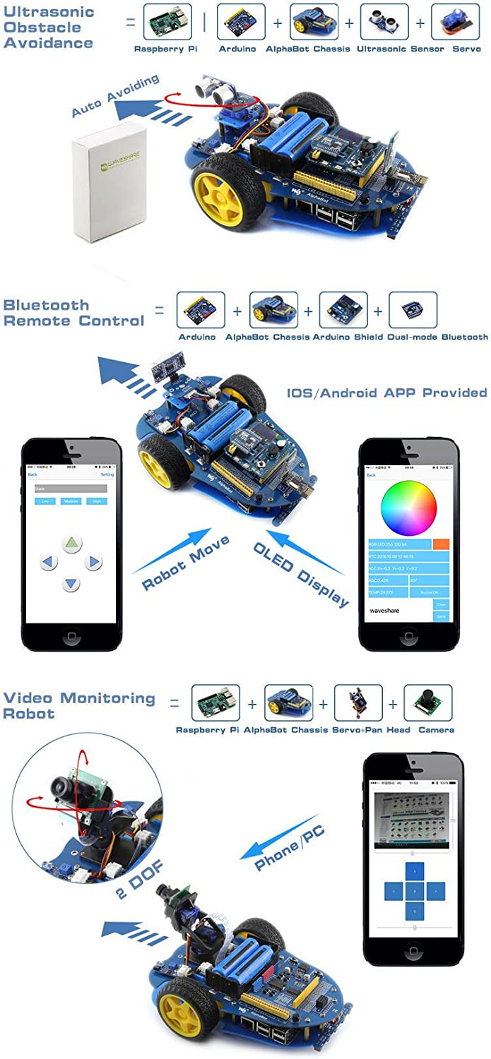 Camera for Line Tracking Obstacle Avoiding and IR Remote Controlling AlphaBot Mother Board Waveshare AlphaBot Robot Building Kit Including Raspberry Pi 3 Model B