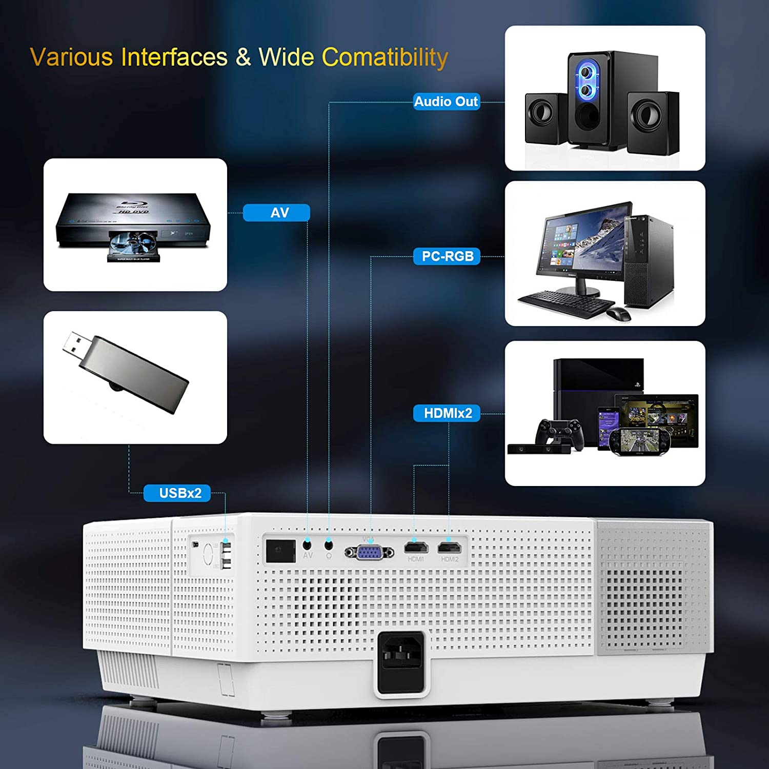 5 Best Projector for Gaming Under 500 [Guide 2021] 1