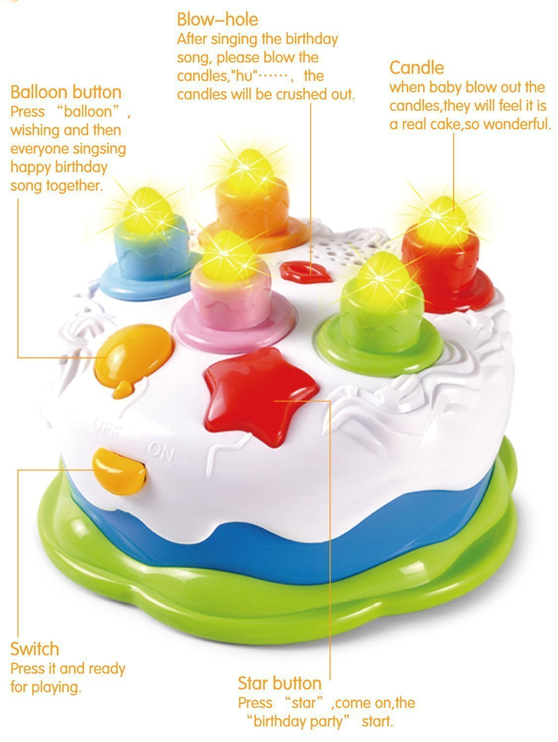 Baellar Musical Counting Candles Birthday Cake Pretend Play Toy Set for Baby