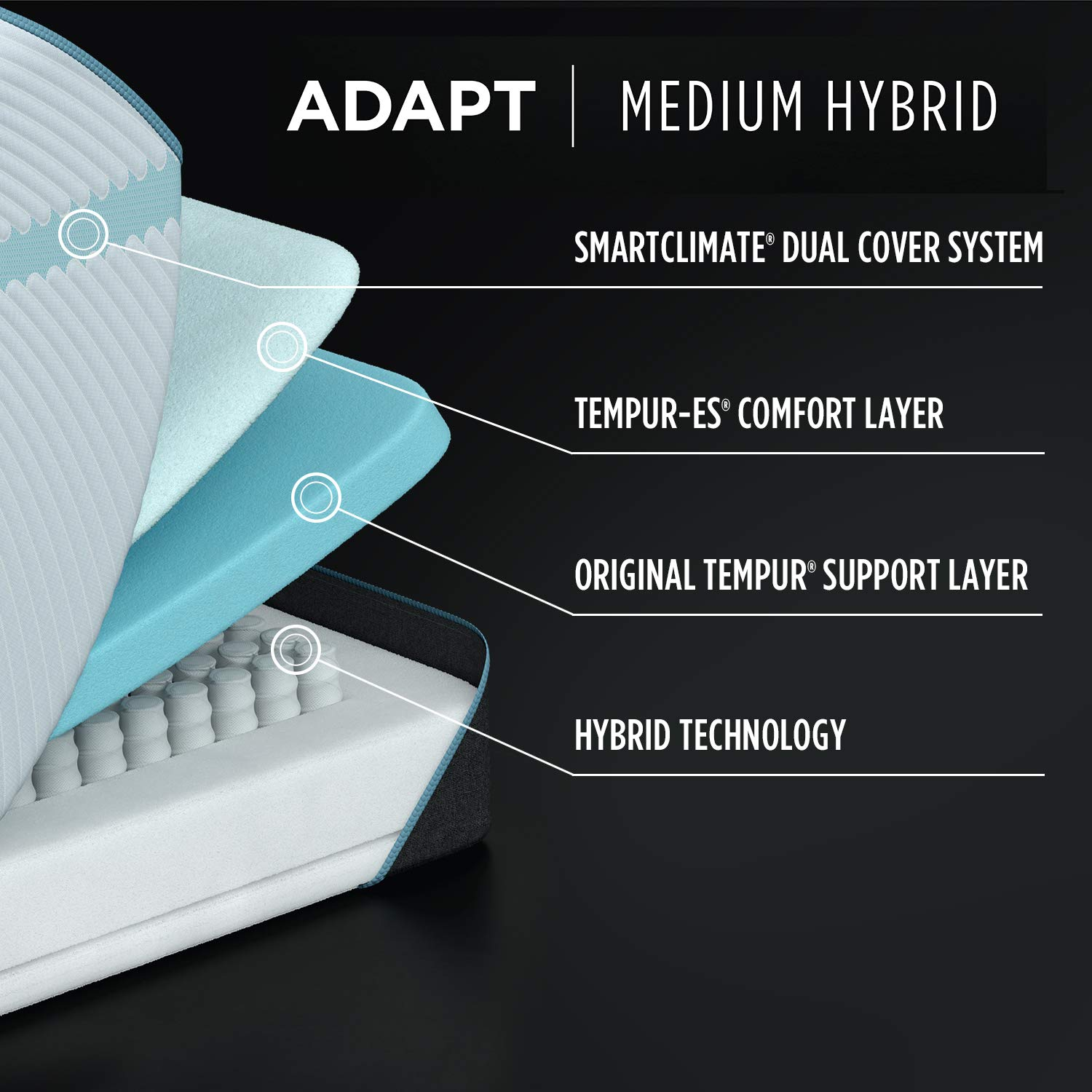 Amazon.com: Tempur-Pedic TEMPUR-Adapt 11-Inch Medium Hybrid Foam Mattress, Twin XL, Made in USA, 10 Year Warranty: Kitchen & Dining