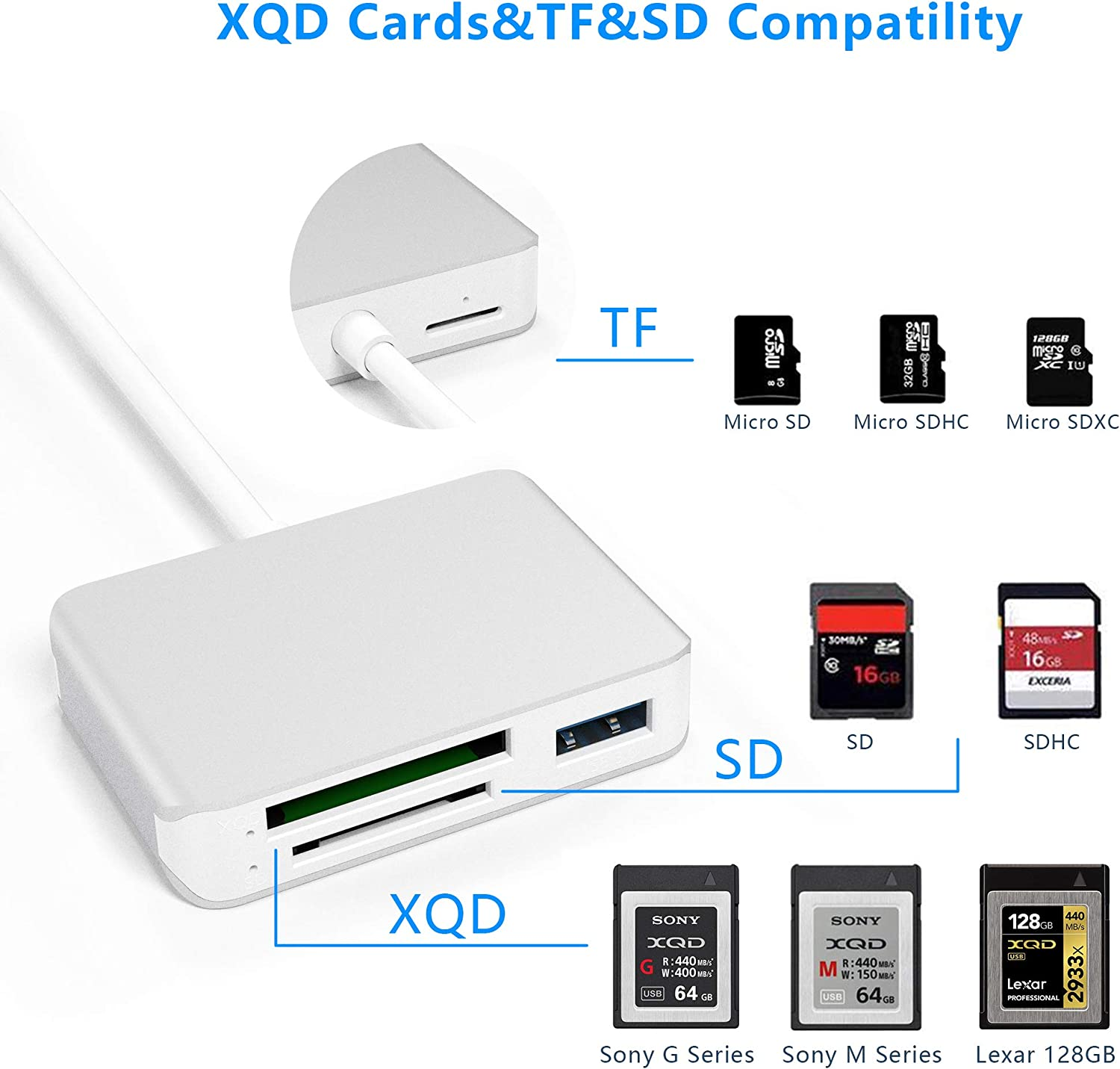 HC//XC ,TF Compatible for Type-C Laptop Sony G Series Support Windows//Mac OS Lexar USB Mark Card XQD Card Reader USB C,XQD//SD//TF Card Reader Type C,Dual USB3.0 Card Adapter Read 3 Cards for SD