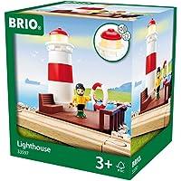 Brio- Juego Primera Edad (33597)