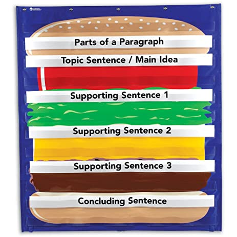 Amazon learning resources hamburger sequencing pocket chart learning resources hamburger sequencing pocket chart ccuart Choice Image