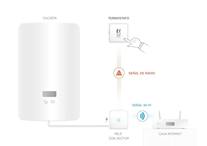 Vaillant - Termostato wifi on-off conecta