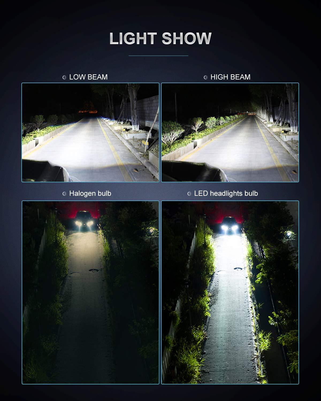2 pezzi Wayrank H4 LED 10800LM Lampadine Auto 60W 12V 6000K bianca