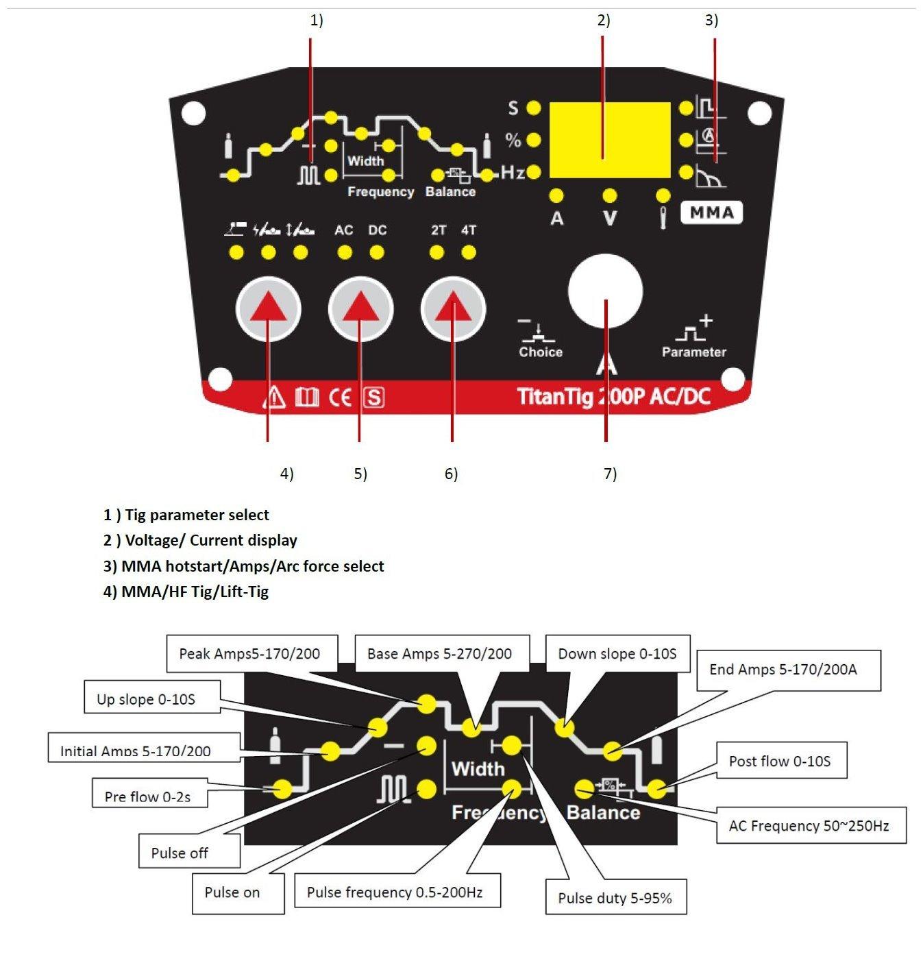 Aluminio soldadura, ACDC máquina de soldadura TIG 200 A, Digital ...